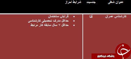 استخدام کارشناس عمران در تایباد