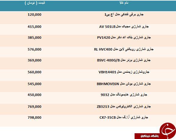 لیست قیمت جدیدترین جارو شارژی های موجود در بازار