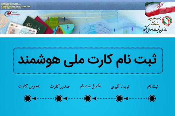 تعویض کارت ملی/ مدارک لازم برای تعویض کارت ملی و تبدیل به کارت ملی هوشمند
