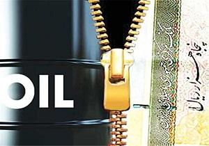 افزایش ۷۰۰ هزار بشکهای تولید روزانه نفت ایران طی ۴ سال آینده