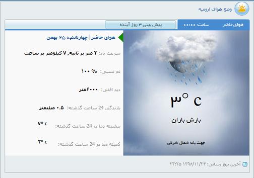 وضع هوای ارومیه چهارشنبه ۲۵ بهمن