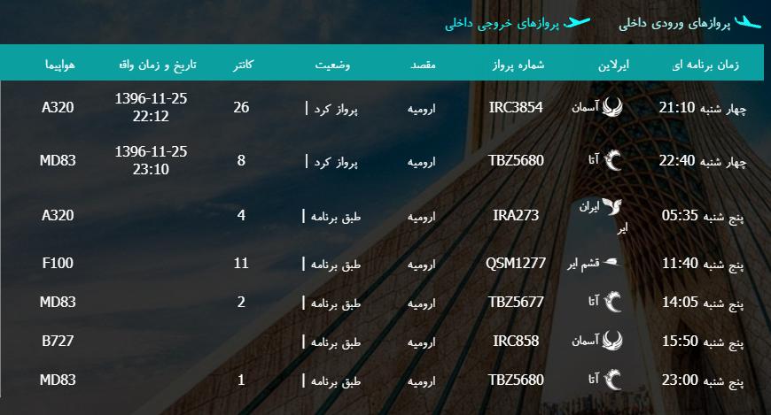 پروازهای پنج شنبه ۲۶ بهمن ماه از فرودگاه بین المللی ارومیه