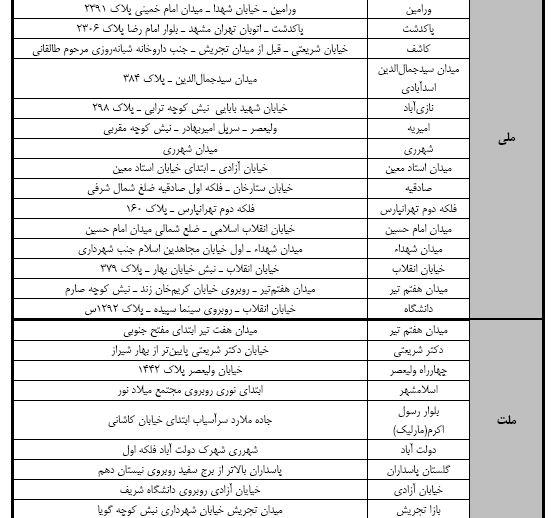 توزیع سکه های رایج توسط شعب منتخب بانک ها + لیست شعب