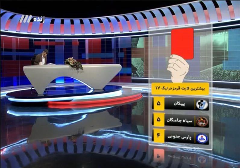 پرونده یک قتل عجیب فوتبالی/ مرد سال فوتبال ایران مشخص شد