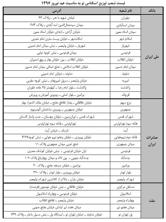 لیست شعب توزیع پول نو اعلام شد + جدول