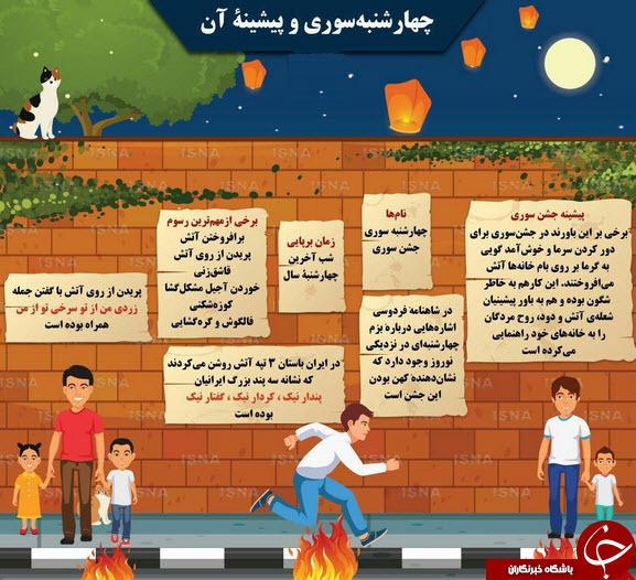 چهارشنبه سوری و پیشینه آن +اینفوگرافیک