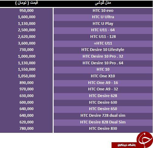مظنه فروش انواع گوشی های HTC در بازار