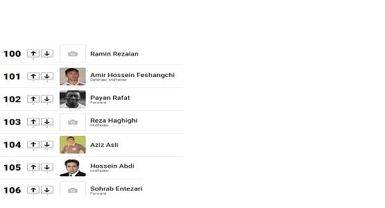 در حال ویرایش//کلکسیون اشتباهات در یک سایت خارجی در منتشر کردن برترین بازیکنان تاریخ ایران