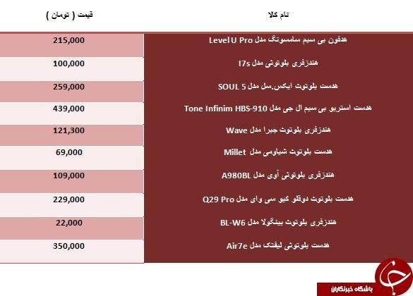 لیست قیمت انواع هندزفری