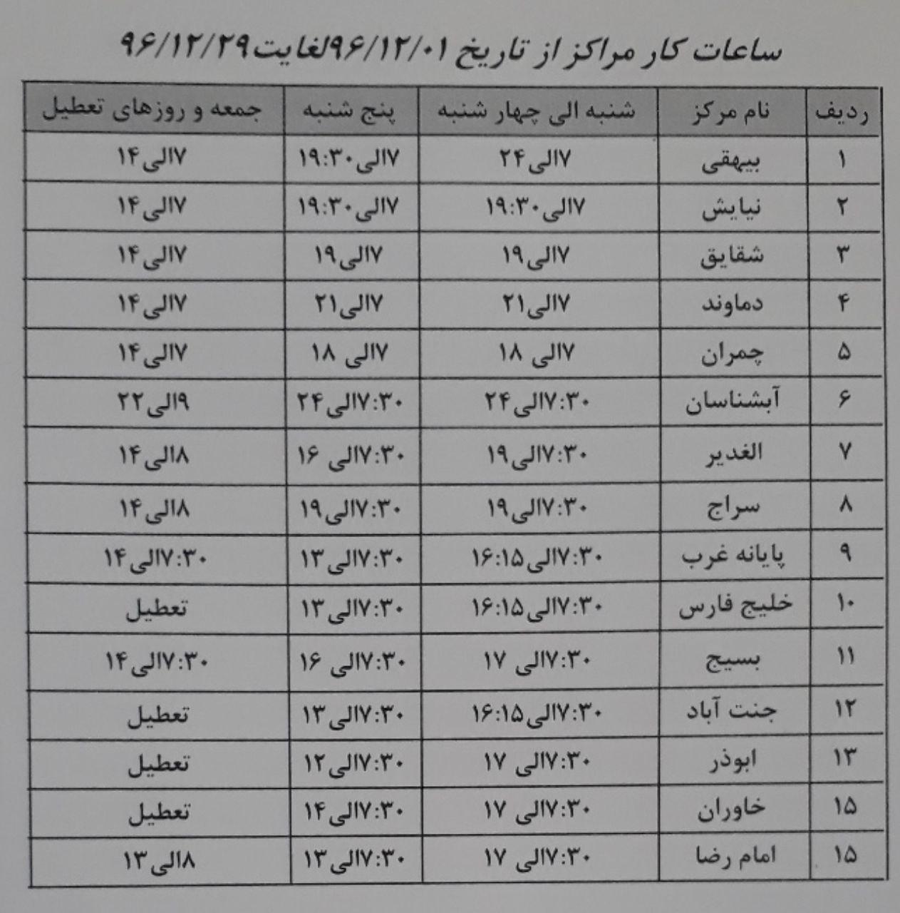 نوبت گیری معاینه فنی اینترنتی میشود/ اعلام زمان فعالیت مراکز معاینه فنی در اسفند ماه + جدول
