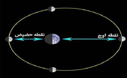 تماشای حضیض مداری ماه در شامگاه امشب