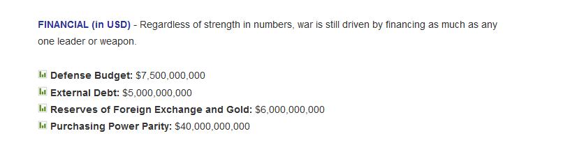 مقایسه قدرت نظامی کره شمالی و آمریکا در سال 2017 /پایگاه های نظامی آمریکا در بندر