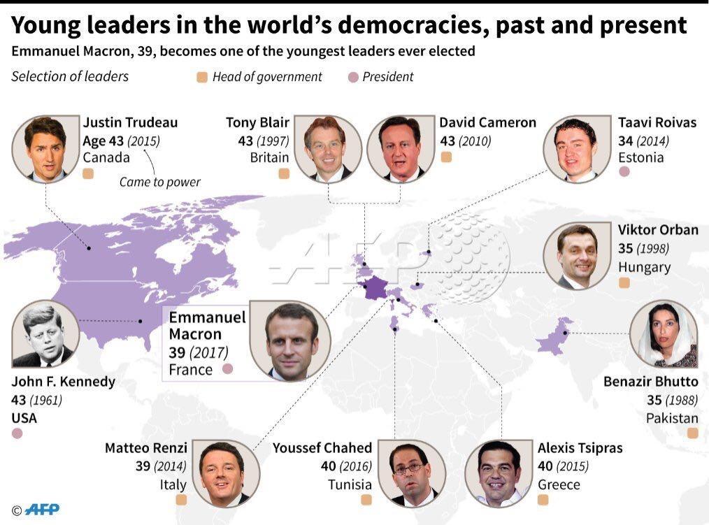 با جوانترین رهبران کشورها آشنا شوید