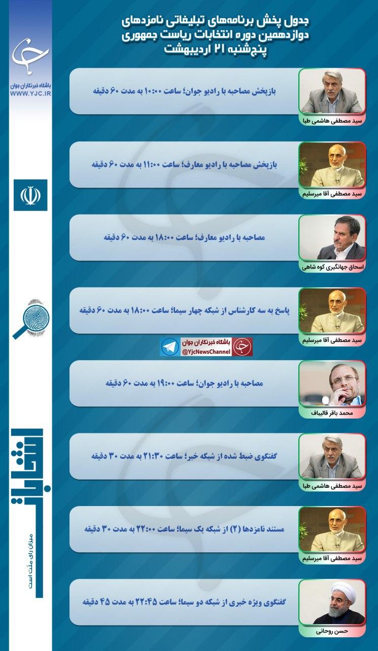 برنامه نامزدهای انتخابات ریاست جمهوری در رسانه ملی در بیست و یکمین روز اردیبهشت