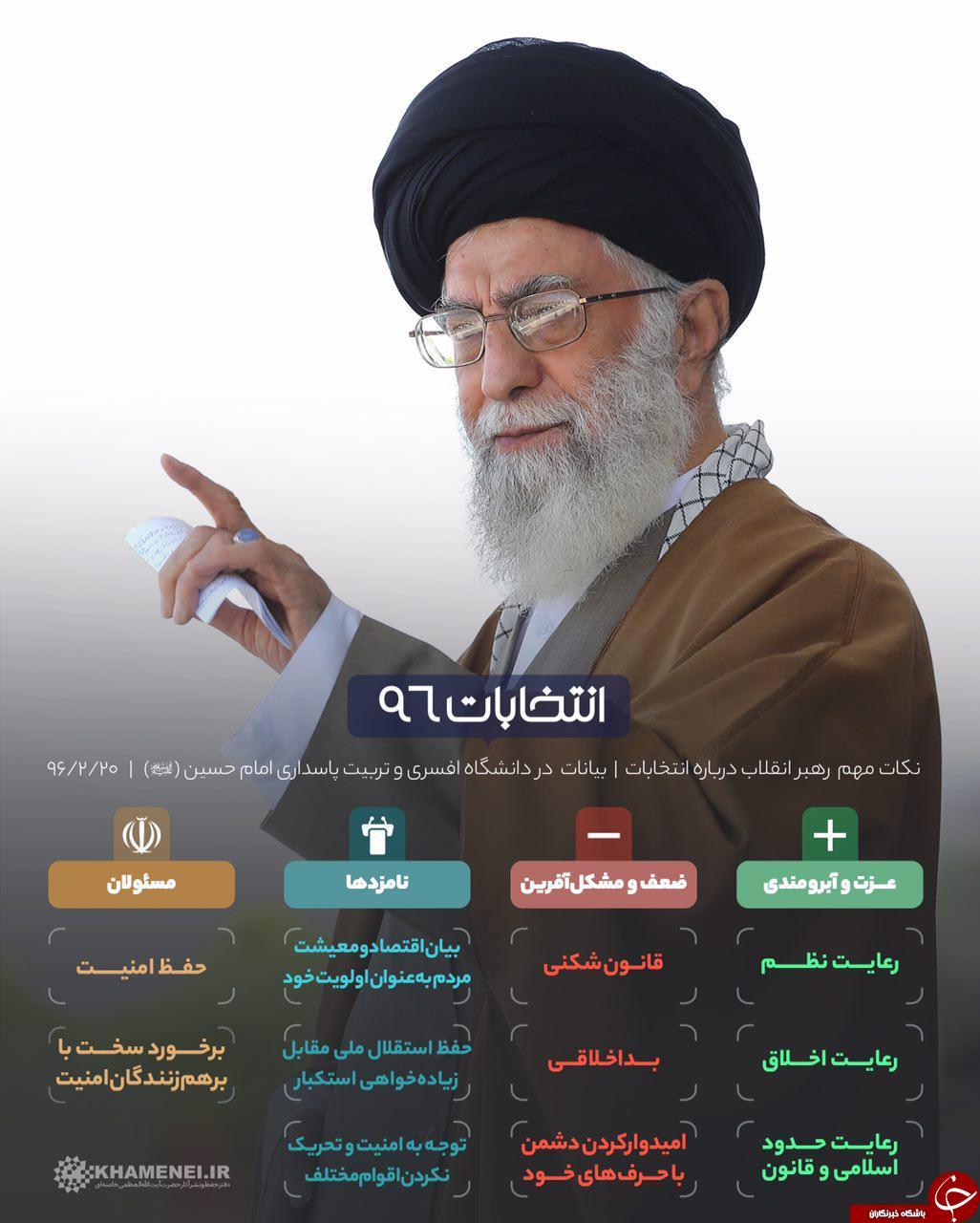 6213785 126 - نکات مهم رهبر انقلاب درباره انتخابات 96