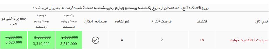 هزینه 2 شب اقامت در هتل های همدان