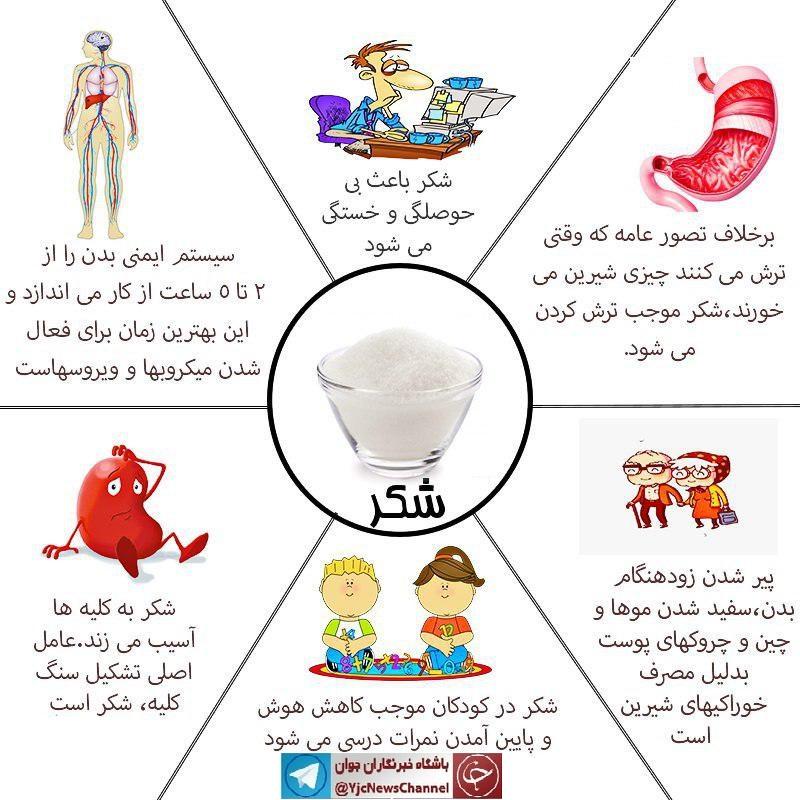 عوارض مصرف شکر بر بدن / اینفوگرافی
