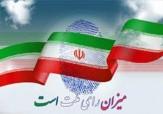 باشگاه خبرنگاران - نتیجه انتخابات شورای شهر بشرویه 96
