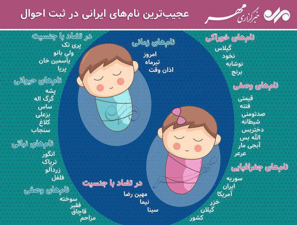 عجیبترین نامهای ایرانی +اینفوگرافی