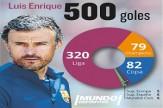 باشگاه خبرنگاران -بارسلونای انریکه از مرز 500 گل گذشت