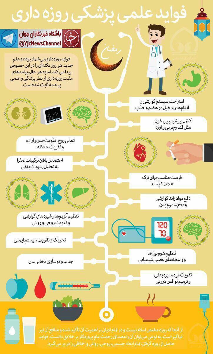 توصیه های غذایی ماه مبارک رمضان + اینفوگرافی