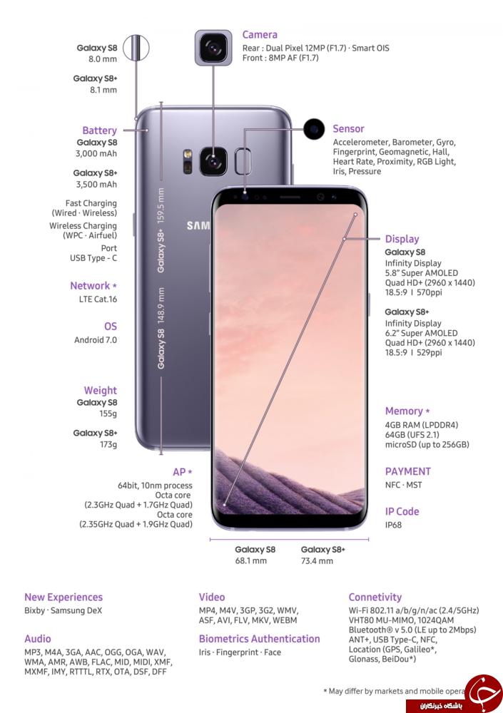سامسونگ گلکسی S8 / مشخصات و قیمت