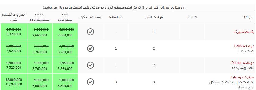 باشگاه خبرنگاران جوان - برای 2 شب اقامت در هتل های تبریز .