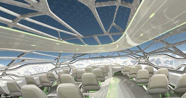 در سال ۲۰۵۰ چگونه به مسافرت میروید + تصاویر