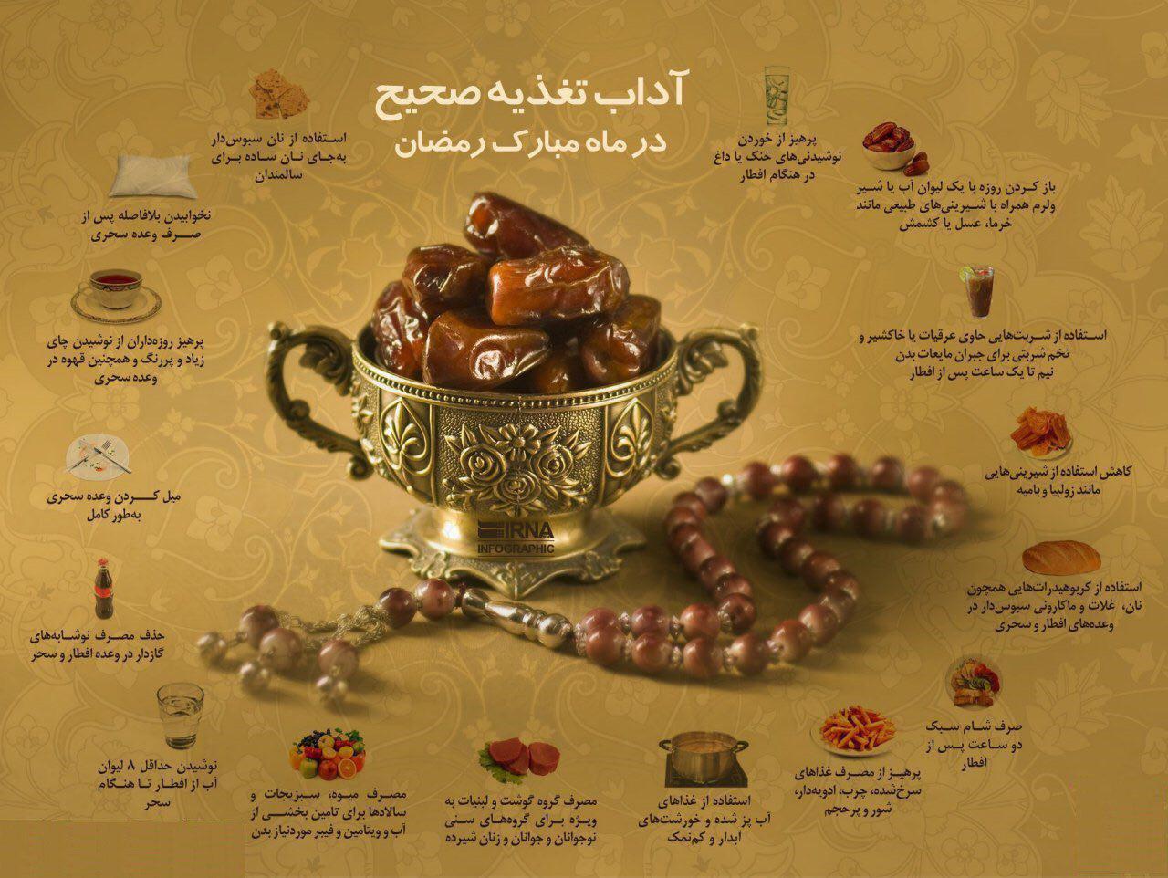 Image result for تغذیه در ماه رمضان