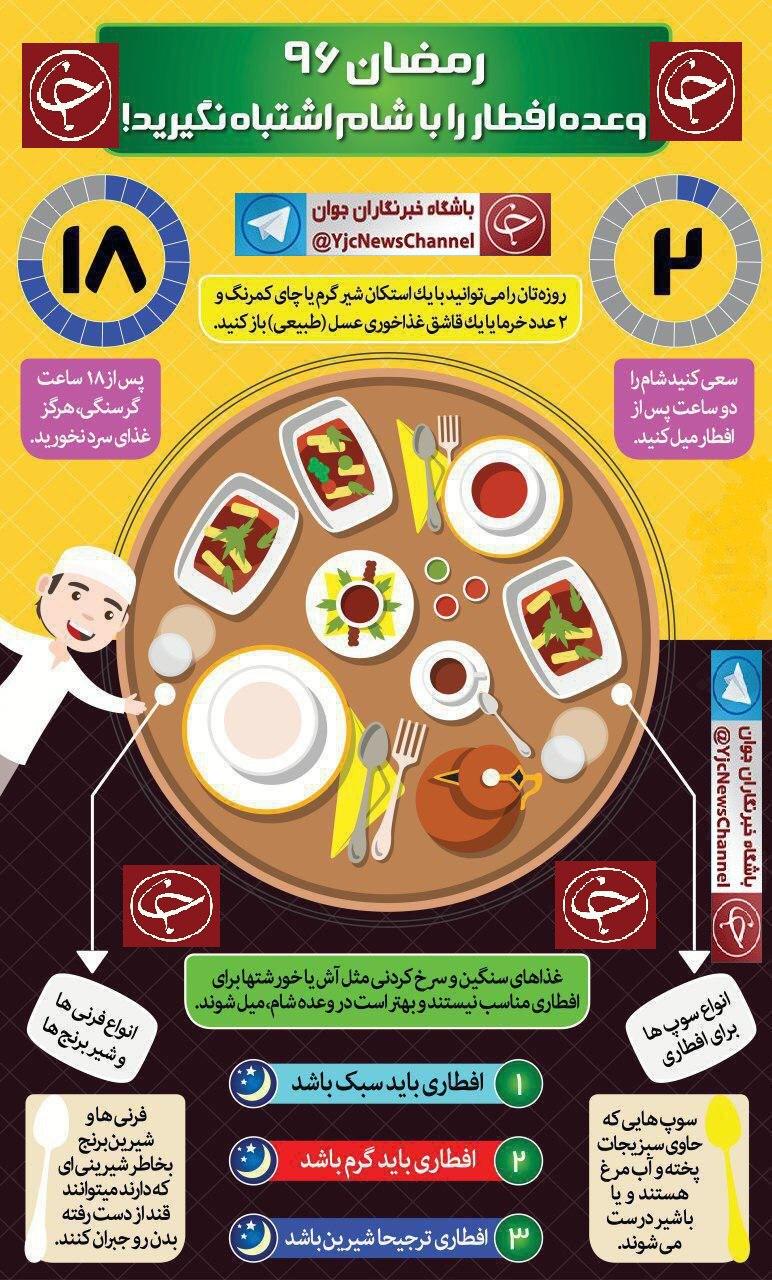 توصیه های تغذیه ای در ماه رمضان +اینفوگرافی