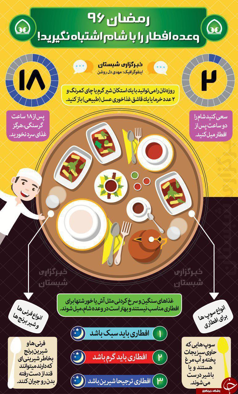 افطار را با شام اشتباه نگیرید+اینفوگرافی