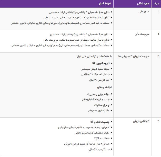 استخدام مدیر مالی و سرپرست مالی در تهران