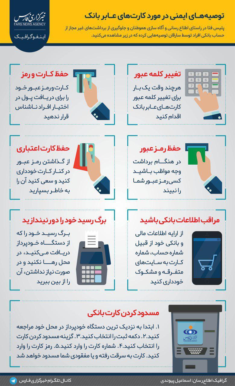 چگونه کارت بانکی را پس از سرقت مسدود کنیم؟