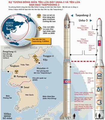 موشک تائوپودونگ؛ برگ برنده ارتش کره شمالی در جنگ احتمالی با امریکا + مشخصات و تصاویر