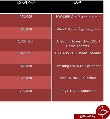 قیمت سینمای خانگی در بازار
