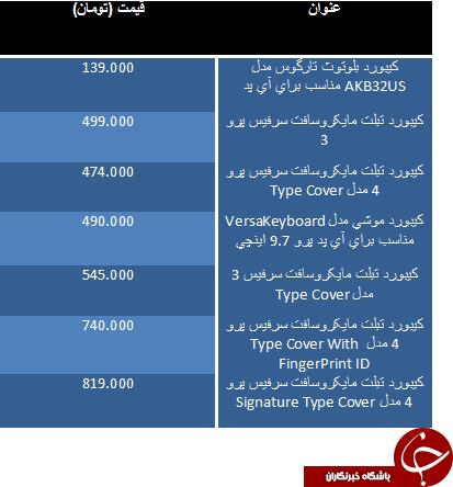 قیمت کیبورد تبلت ارزان قیمت در بازار