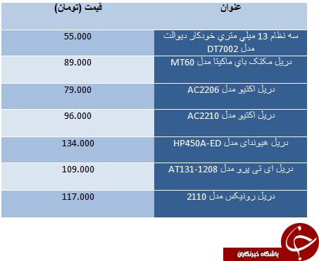 قیمت دریل ارزان قیمت در بازار