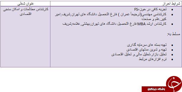 استخدام کارشناس مطالعات و امکان سنجی اقتصادی در تهران