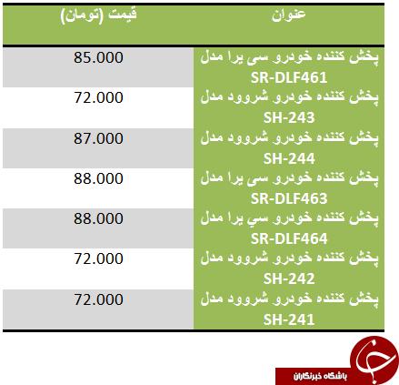 قیمت پخش کننده خودرو ارزان قیمت