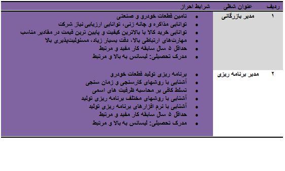 استخدام مدیر بازرگانی و مدیر برنامه ریزی در تبریز