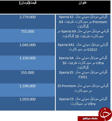 قیمت گوشی سونی در بازار