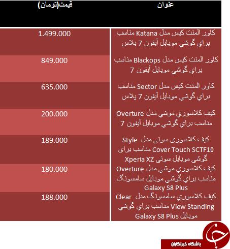 قیمت کیف در بازار