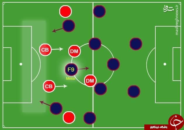 «9 قلابی» و نقش حیاتی آن در فوتبال امروز +تصاویر
