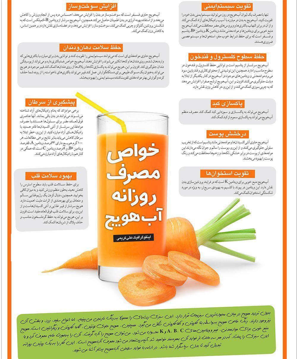 اکسیر سلامتی را با هویج بدست آورید+ اینفوگرافیک