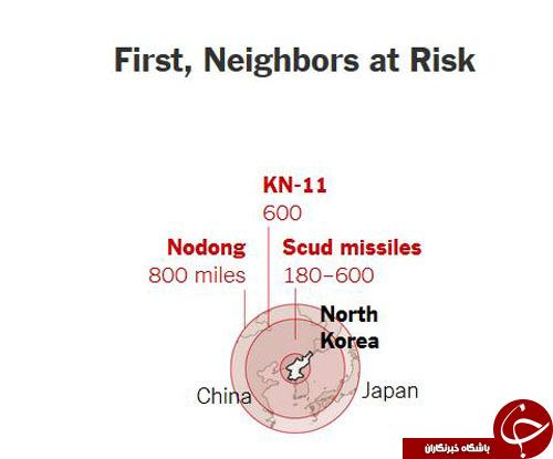 کدام کشورها در تیررس موشکهای کره شمالی هستند؟+ نقشه
