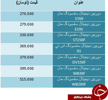 قیمت دوربین ارزان قیمت