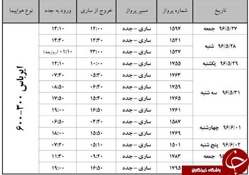پروازهای دوشنبه ۲۳ مرداد از فرودگاههای مازندران