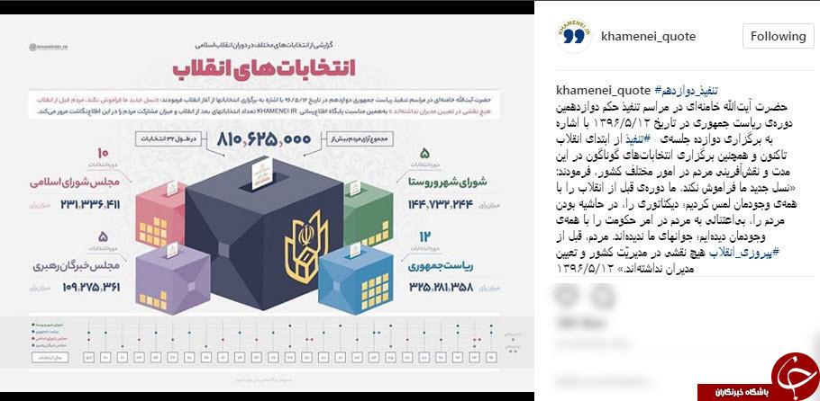 گزارشی از انتخابات های مختلف در دوران انقلاب اسلامی+اینفوگرافیک