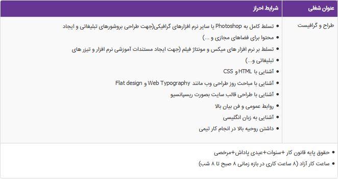 استخدام طراح و گرافیست در مشهد