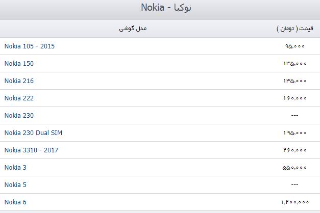 قیمت گوشی نوکیا در بازار